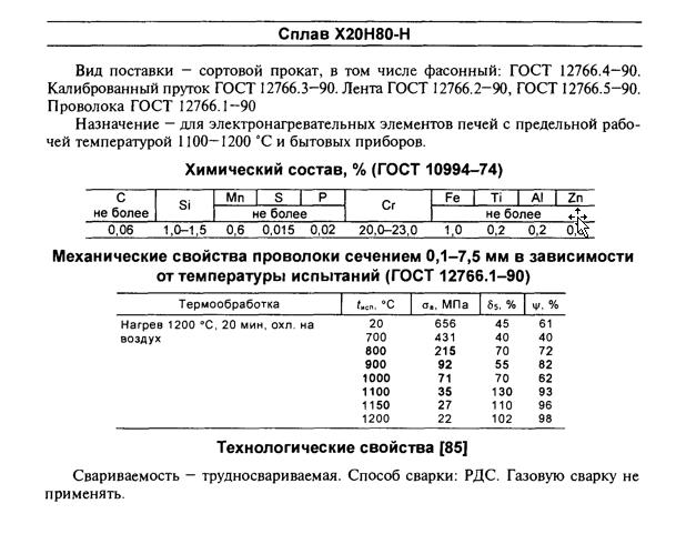 Сплавы прецизионные с высоким сопротивлением х20н80н