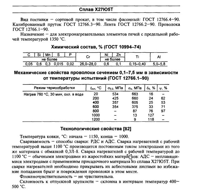 Сплавы прецизионные с высоким сопротивлением х27ю5т