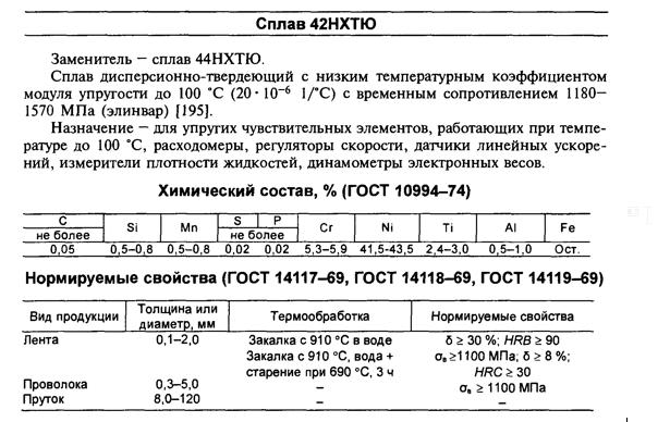Сплавы с заданными свойствами упругости 42НХТЮ